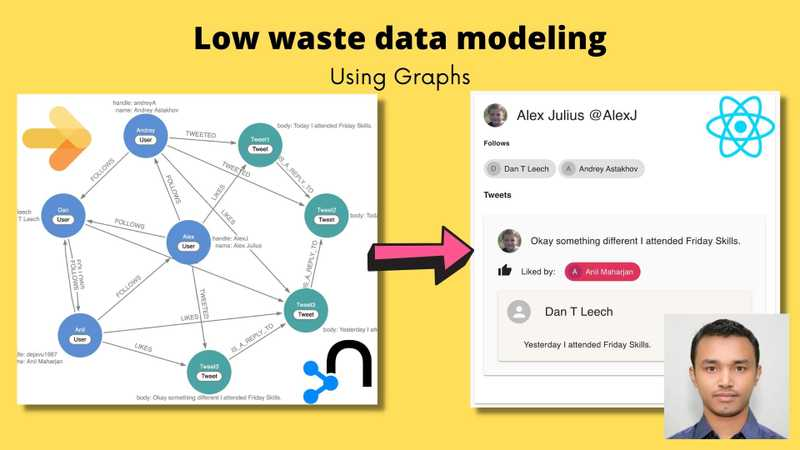 Low waste data modeling using graph